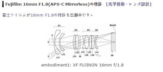 Fujifilm-XF-16mm-F1.8-lens-patent
