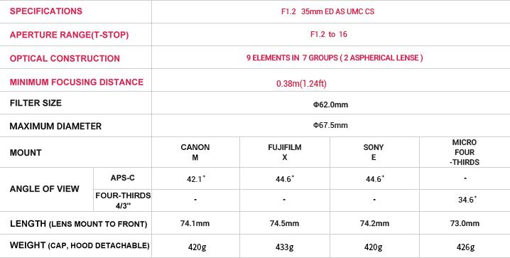 samyang-product-photo-mf-lenses-35mm-f1.2-camera-lenses-spec