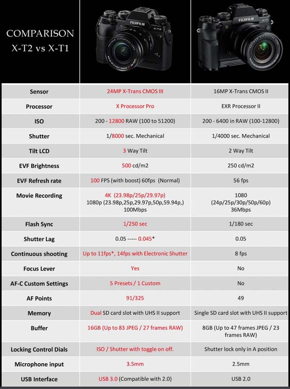 what_x_series_camera_should_i_buy_-_final