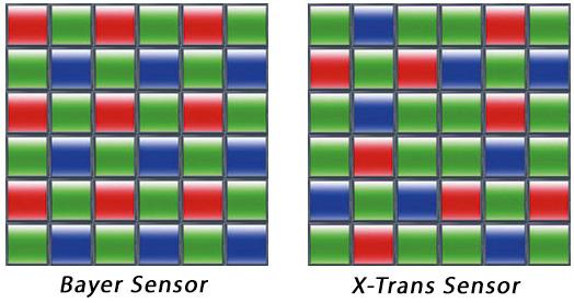 x-trans-sensor_zps9cfjlzu2