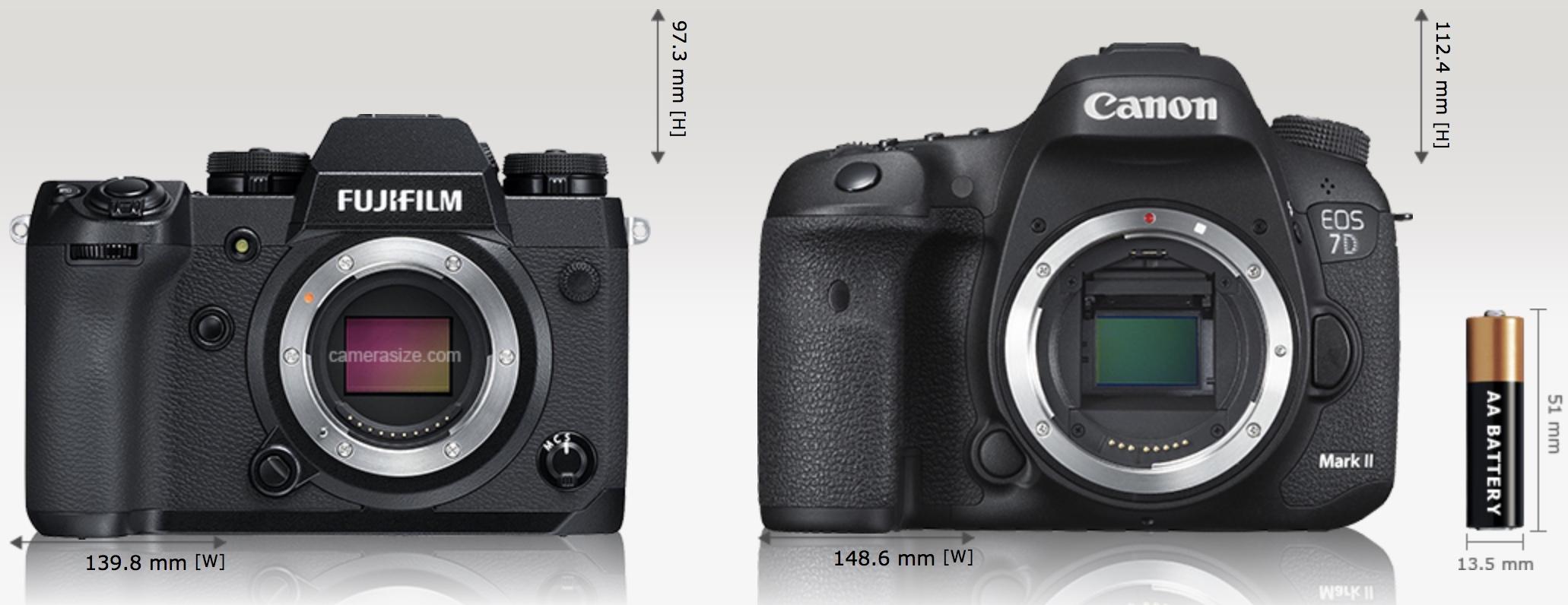 Fujifilm X-H1: Popular Competitor Camera Size Comparison - Fuji Addict