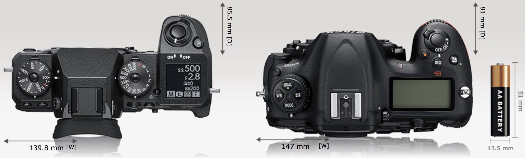 Fujifilm X-H1: Popular Competitor Camera Size Comparison