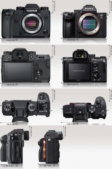 future firmware updates for the sony a7iii