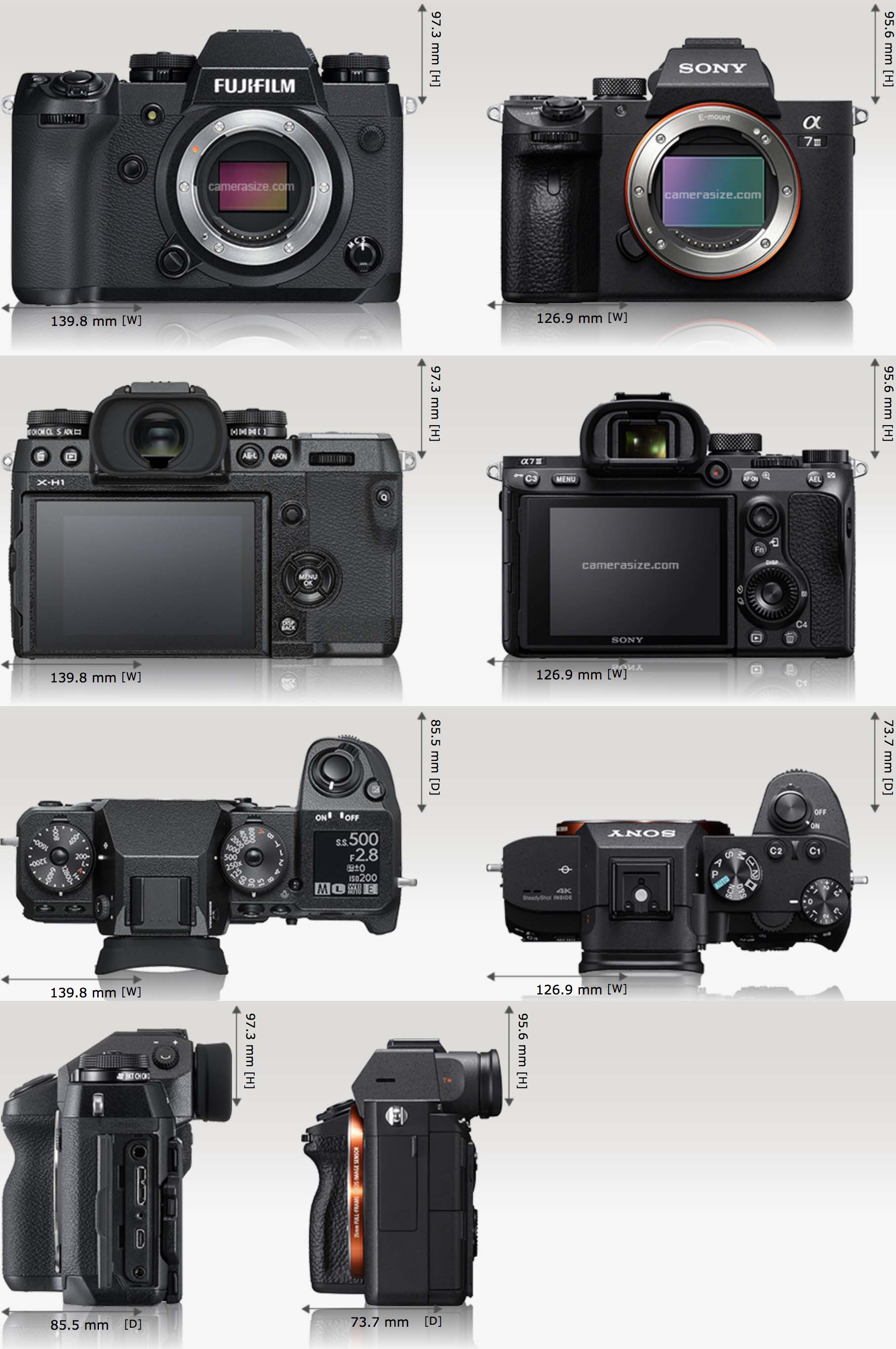 Will The Release of The Sony a7III Affect The Launch of The Fujifilm