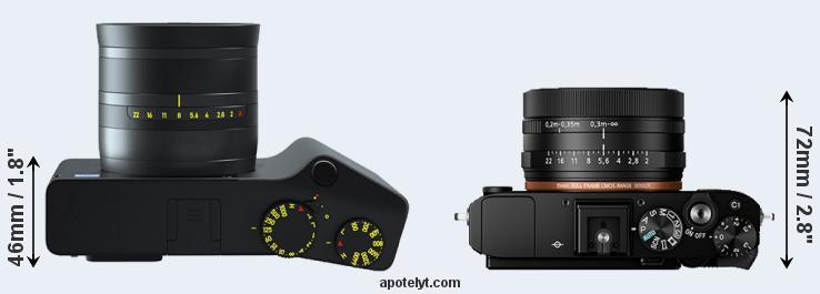 Zeiss ZX1 vs Sony RX1RII vs Leica Q vs Fujifilm X100F - Fuji