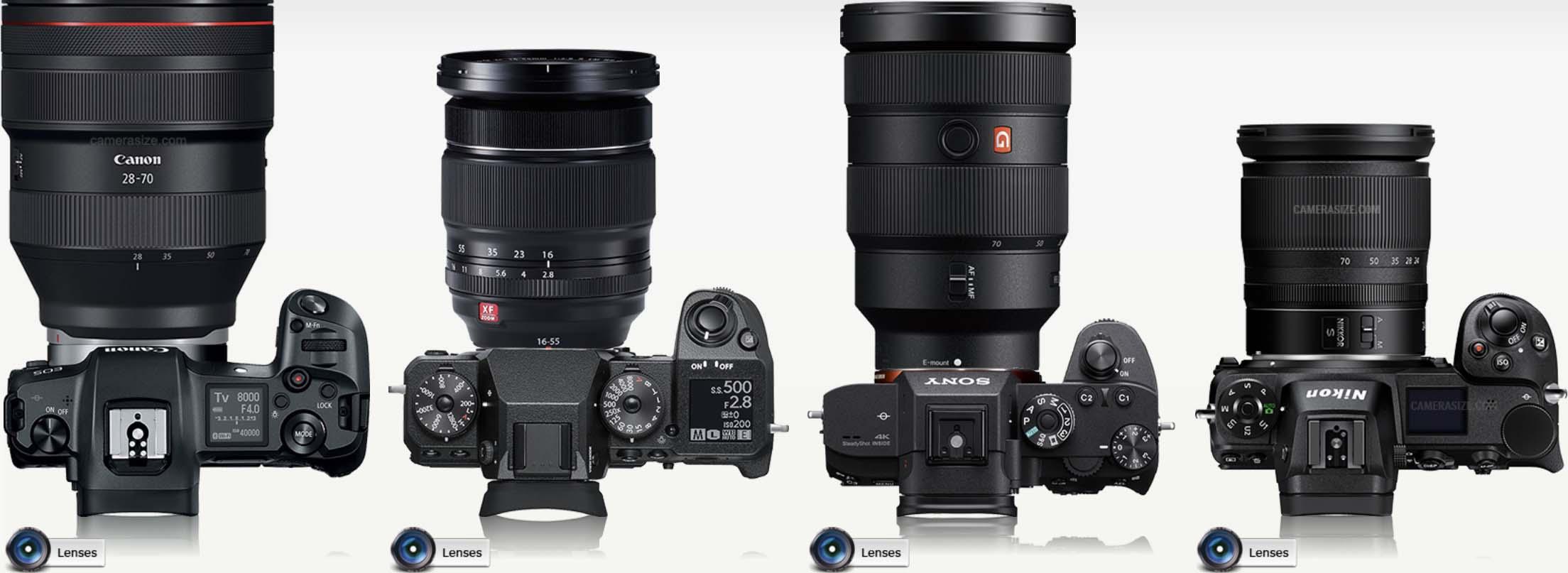 Size Comparison Canon EOS R vs Fujifilm X-H1 vs Sony a7RIII vs Nikon