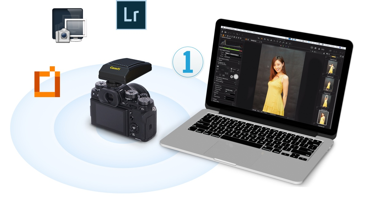 CamFi Pro Plus: Wireless USB Tethering For 500+ Cameras
