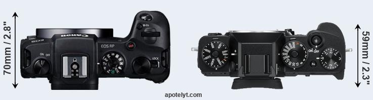 Apotelyt Fujifilm X-T3 vs Canon RP Comparison: Impressively