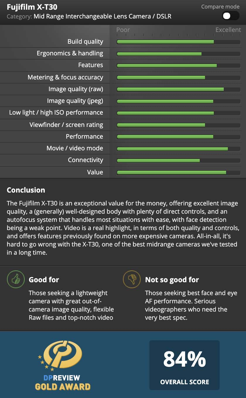 DPReview: Fujifilm X-T30 Review